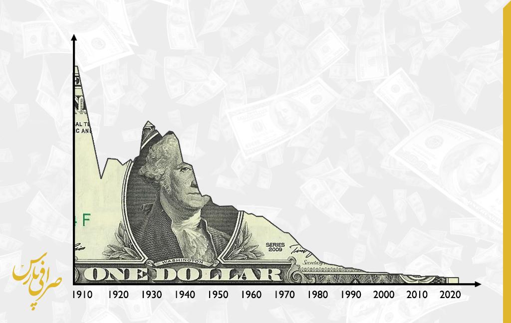 اقتصادی